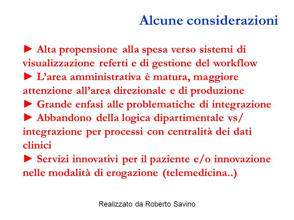 Realizzato da Roberto Savino Propensione alla spesa Area AltaMediaBassa Amministrativa56%18%26% Direzionale69%18%13% Servizi Territoriali63%28%9% Ospe