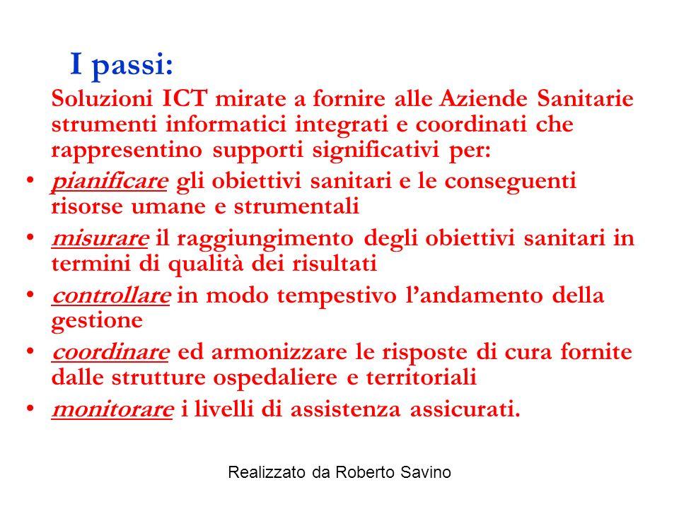 Realizzato da Roberto Savino Gestione del Cambiamento Gestione del Cambiamento Supporto alla realizzazione EPR Applicazioni Servizi Informativi Infras