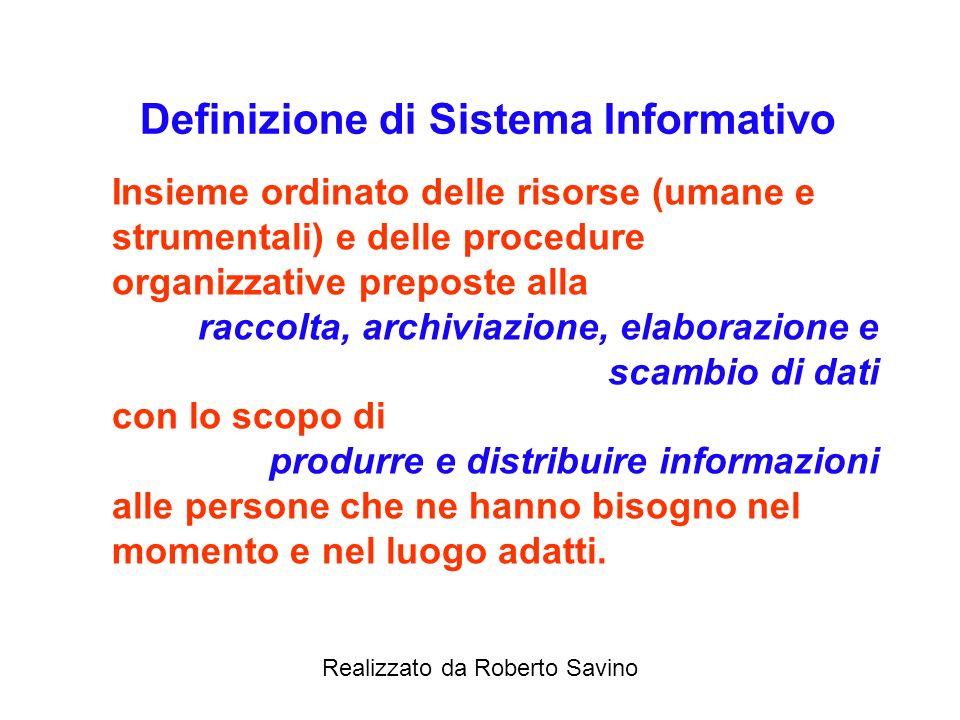 Realizzato da Roberto Savino Strategicità dellinformazione FABBISOGNO INFORMATIVO DELLA PRODUZIONE BASSOALTO BENETTON AUTO CEMENTO ACCIAIO AZIENDE SAN
