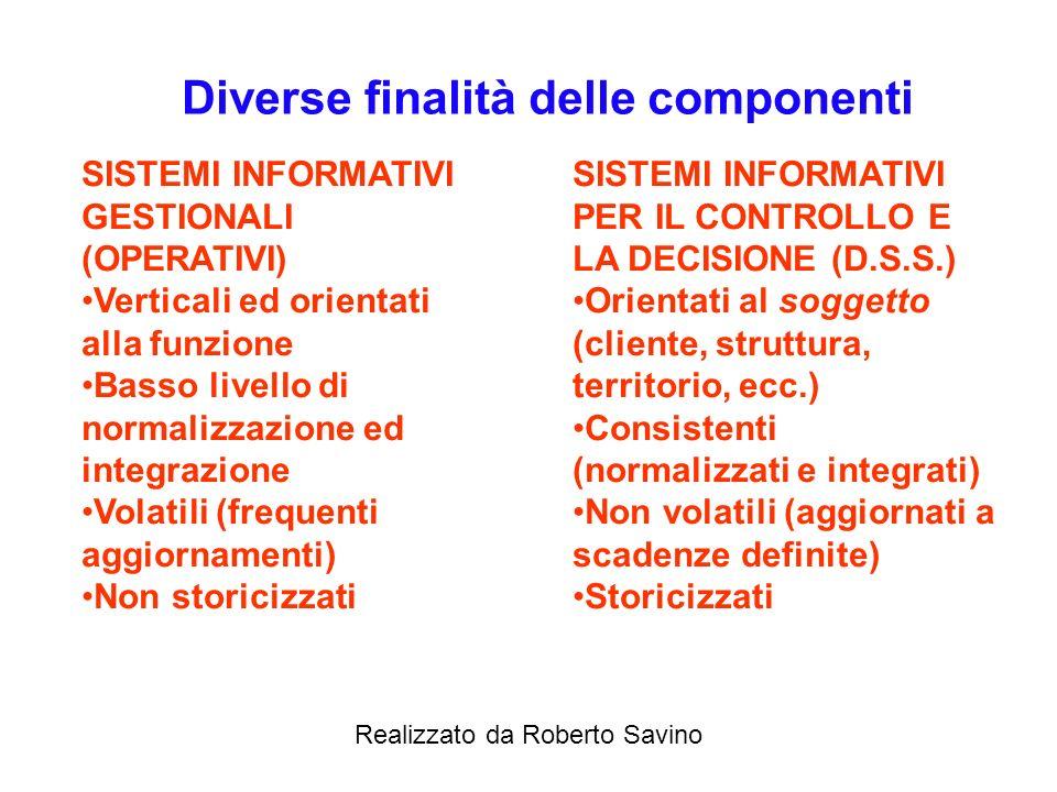 Realizzato da Roberto Savino Esempio di Sistema Informativo WHAT IF VALUTAZIONEEPIDEMIOLOGICA CRUSCOTTO E ALLARMI Office Automation, Network Operating