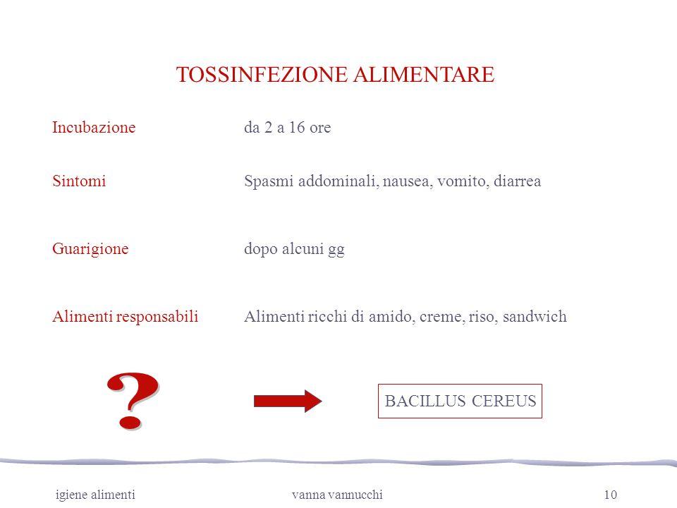 igiene alimentivanna vannucchi10 TOSSINFEZIONE ALIMENTARE Incubazione Sintomi Guarigione Alimenti responsabili BACILLUS CEREUS da 2 a 16 ore Spasmi ad