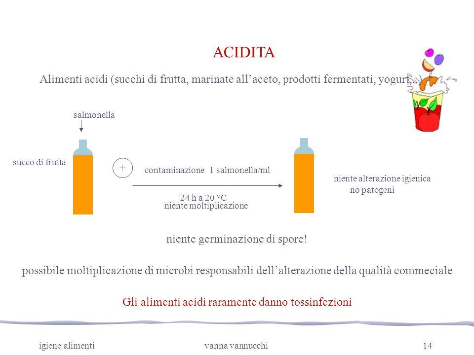 igiene alimentivanna vannucchi14 ACIDITA Alimenti acidi (succhi di frutta, marinate allaceto, prodotti fermentati, yogurt,..) succo di frutta salmonel