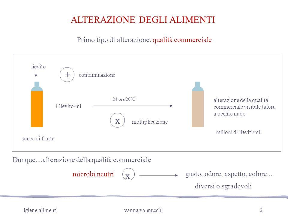 igiene alimentivanna vannucchi2 ALTERAZIONE DEGLI ALIMENTI Primo tipo di alterazione: qualità commerciale + contaminazione 1 lievito/ml 24 ore/20°C x