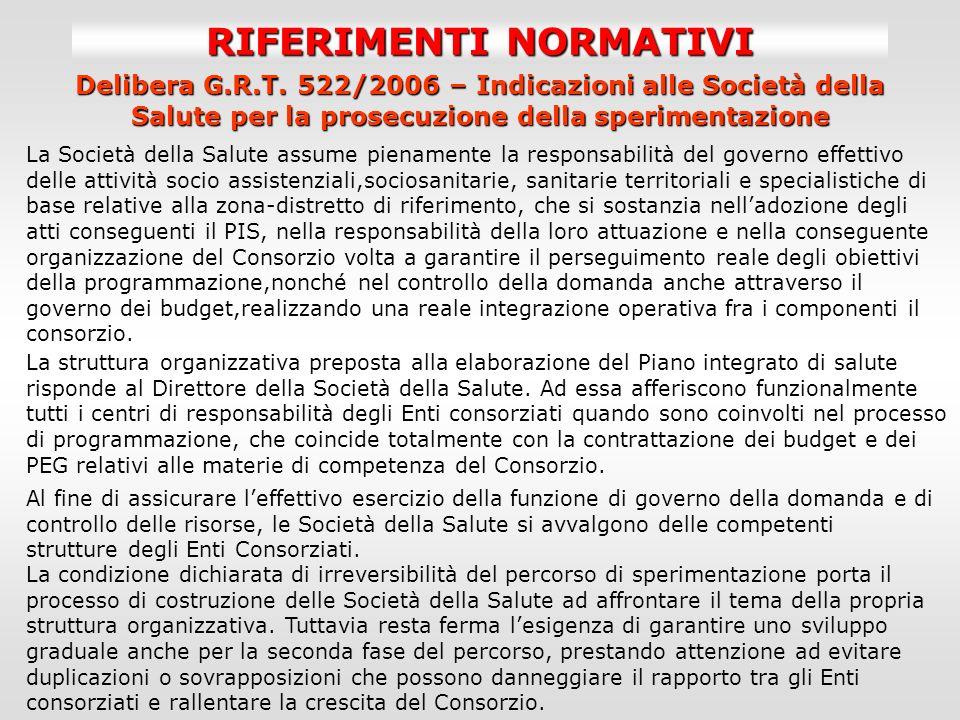 RIFERIMENTI NORMATIVI Delibera G.R.T. 522/2006 – Indicazioni alle Società della Salute per la prosecuzione della sperimentazione La Società della Salu