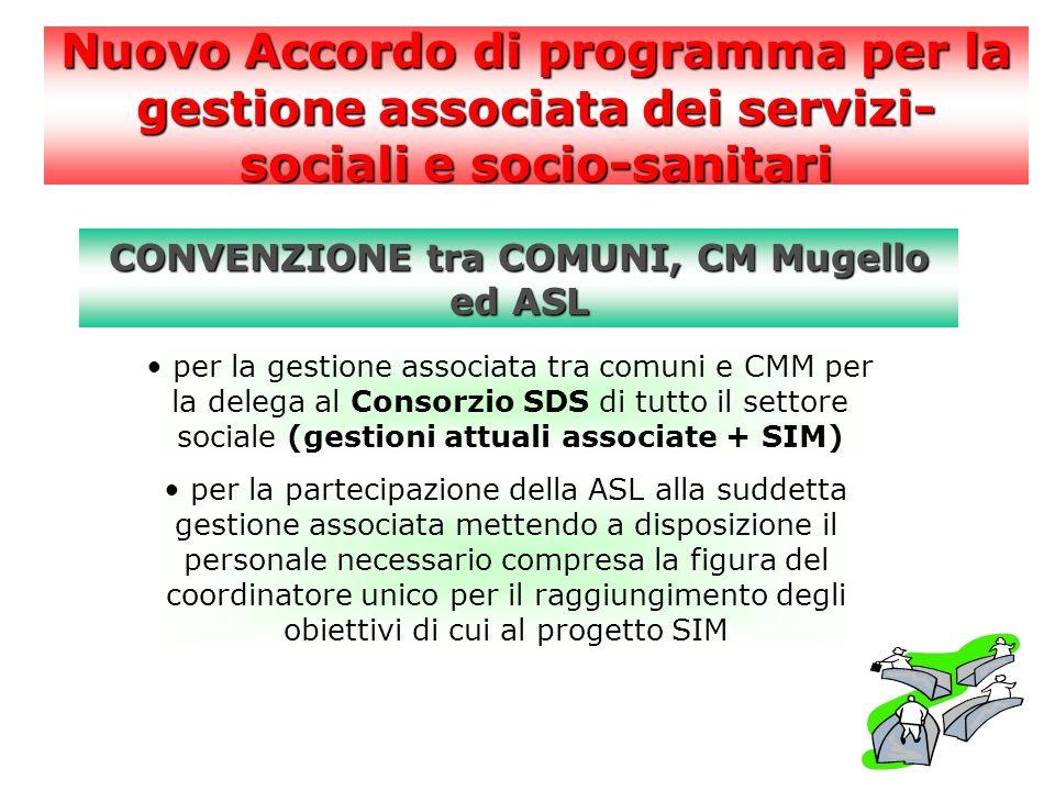 Nuovo Accordo di programma per la gestione associata dei servizi- sociali e socio-sanitari per la gestione associata tra comuni e CMM per la delega al