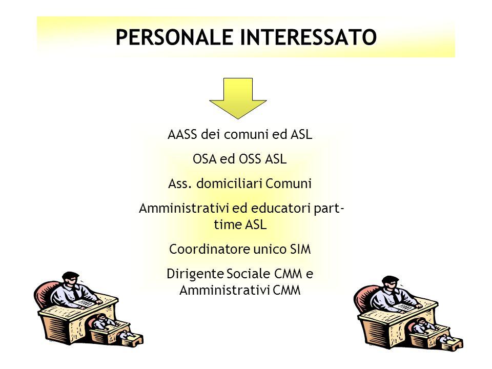 PERSONALE INTERESSATO AASS dei comuni ed ASL OSA ed OSS ASL Ass. domiciliari Comuni Amministrativi ed educatori part- time ASL Coordinatore unico SIM