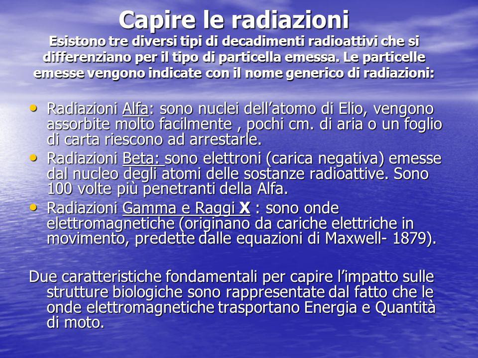Capire le radiazioni Esistono tre diversi tipi di decadimenti radioattivi che si differenziano per il tipo di particella emessa.