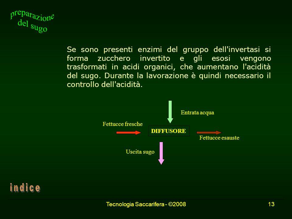 Tecnologia Saccarifera - ©200813 Se sono presenti enzimi del gruppo dell'invertasi si forma zucchero invertito e gli esosi vengono trasformati in acid