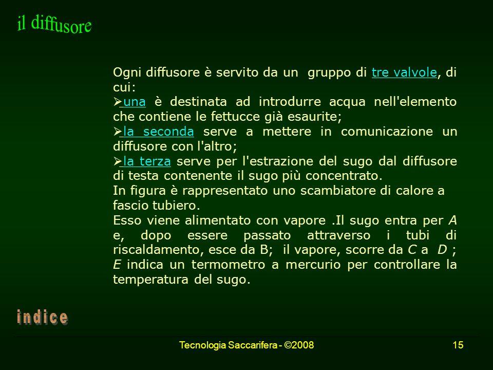 Tecnologia Saccarifera - ©200815 Ogni diffusore è servito da un gruppo di tre valvole, di cui: una è destinata ad introdurre acqua nell'elemento che c