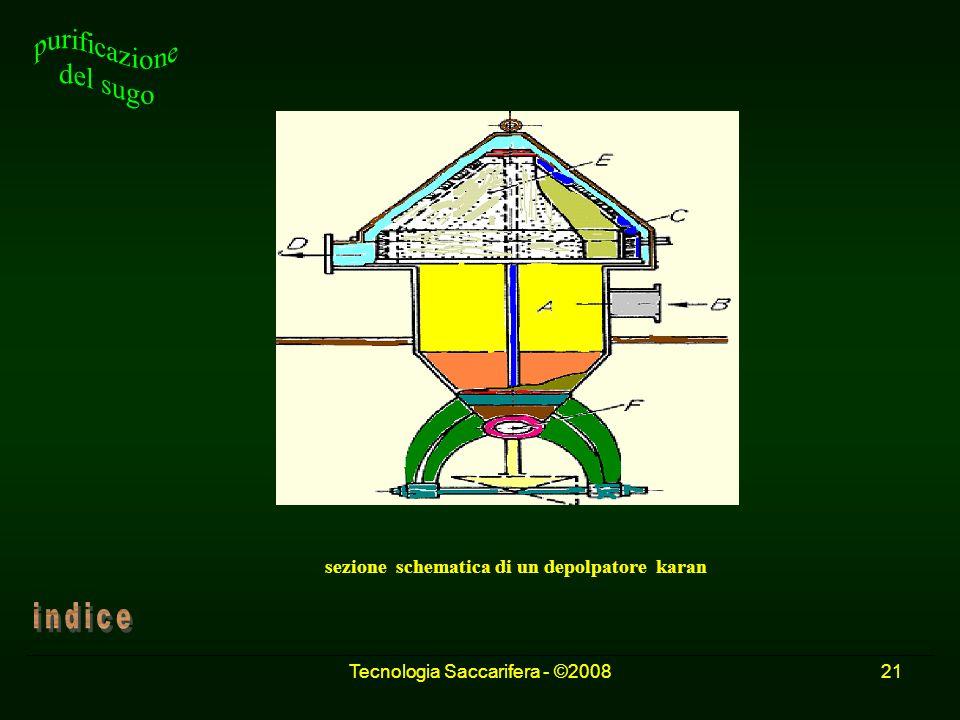 Tecnologia Saccarifera - ©200821 sezione schematica di un depolpatore karan