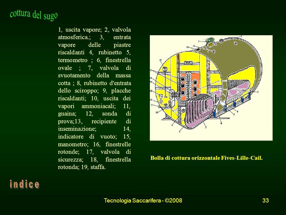 Tecnologia Saccarifera - ©200833 Bolla di cottura orizzontale Fives-Lille-Cail. 1, uscita vapore; 2, valvola atmosferica.; 3, entrata vapore delle pia