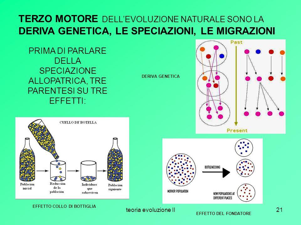 teoria evoluzione II21 TERZO MOTORE DELLEVOLUZIONE NATURALE SONO LA DERIVA GENETICA, LE SPECIAZIONI, LE MIGRAZIONI PRIMA DI PARLARE DELLA SPECIAZIONE