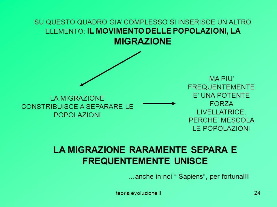 teoria evoluzione II24 SU QUESTO QUADRO GIA COMPLESSO SI INSERISCE UN ALTRO ELEMENTO: IL MOVIMENTO DELLE POPOLAZIONI, LA MIGRAZIONE LA MIGRAZIONE CONS