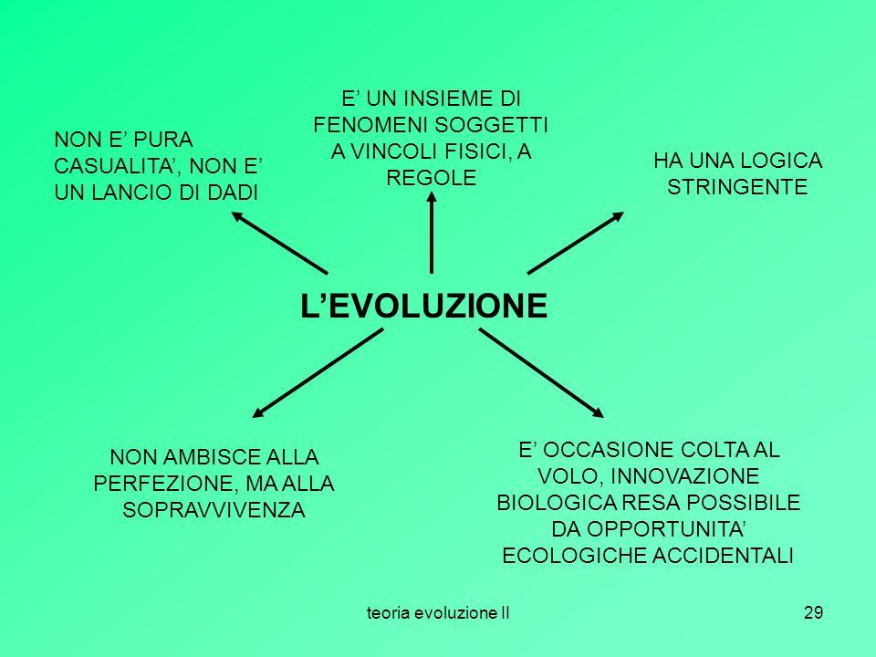 teoria evoluzione II29 LEVOLUZIONE NON E PURA CASUALITA, NON E UN LANCIO DI DADI E UN INSIEME DI FENOMENI SOGGETTI A VINCOLI FISICI, A REGOLE HA UNA L