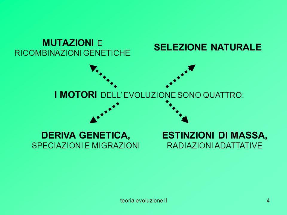 teoria evoluzione II4 I MOTORI DELL EVOLUZIONE SONO QUATTRO: MUTAZIONI E RICOMBINAZIONI GENETICHE SELEZIONE NATURALE DERIVA GENETICA, SPECIAZIONI E MI