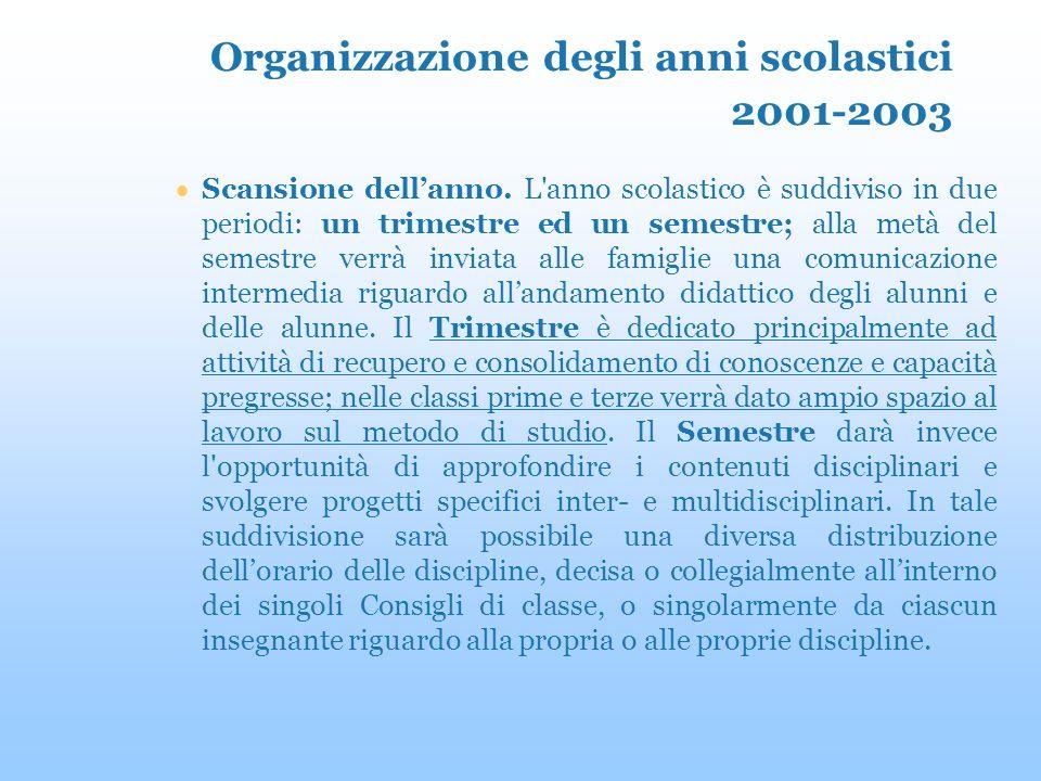 Organizzazione degli anni scolastici 2001-2003 Scansione dellanno.