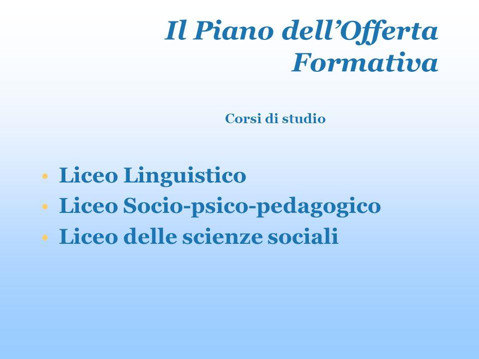 Il Piano dellOfferta Formativa Corsi di studio Liceo Linguistico Liceo Socio-psico-pedagogico Liceo delle scienze sociali