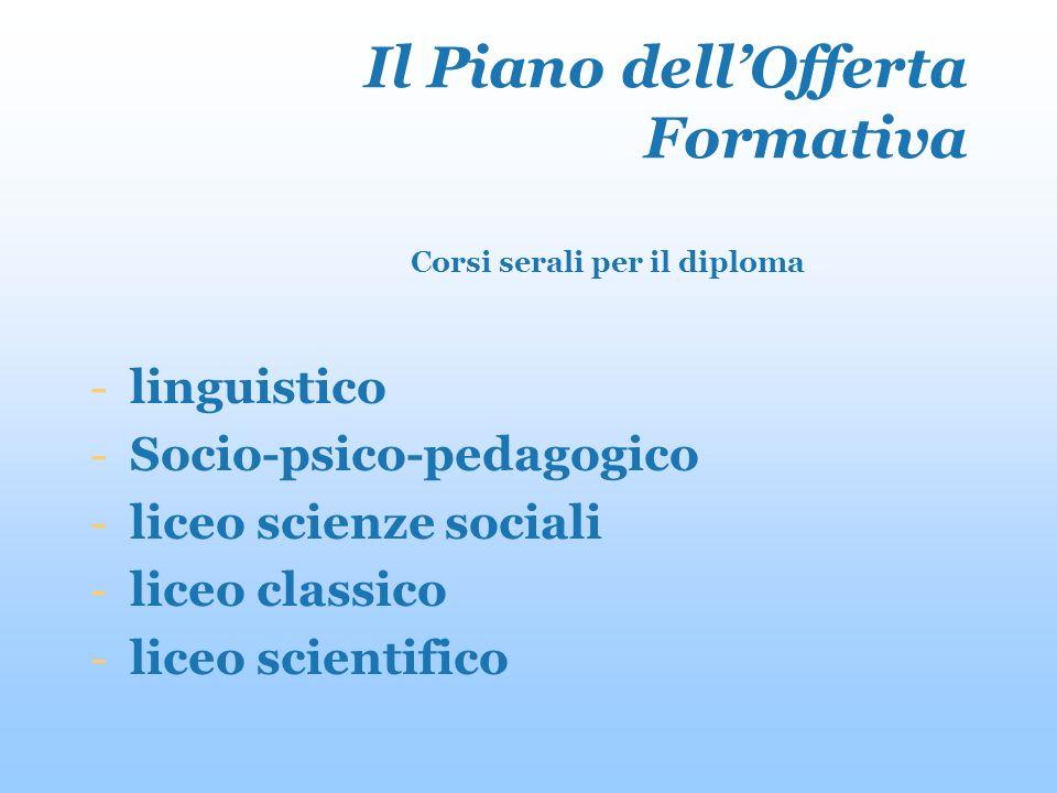 Il Piano dellOfferta Formativa Corsi serali per il diploma -linguistico -Socio-psico-pedagogico -liceo scienze sociali -liceo classico -liceo scientifico