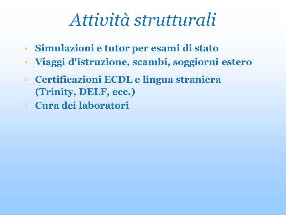 Attività strutturali Simulazioni e tutor per esami di stato Viaggi d istruzione, scambi, soggiorni estero Certificazioni ECDL e lingua straniera (Trinity, DELF, ecc.) Cura dei laboratori