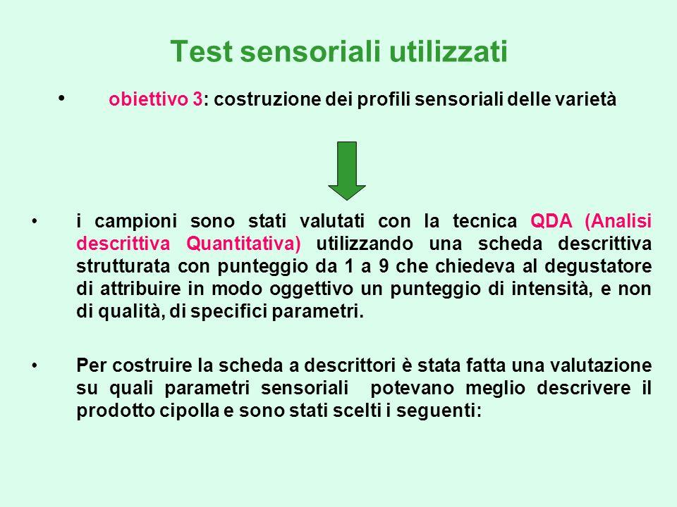 Test sensoriali utilizzati obiettivo 3: costruzione dei profili sensoriali delle varietà i campioni sono stati valutati con la tecnica QDA (Analisi de