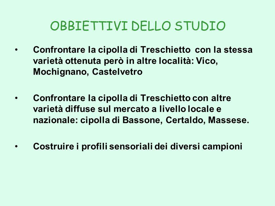 OBBIETTIVI DELLO STUDIO Confrontare la cipolla di Treschietto con la stessa varietà ottenuta però in altre località: Vico, Mochignano, Castelvetro Con