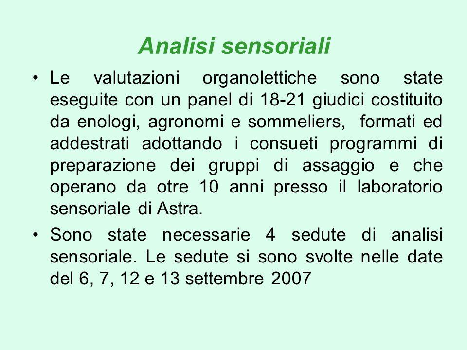 Analisi sensoriali Le valutazioni organolettiche sono state eseguite con un panel di 18-21 giudici costituito da enologi, agronomi e sommeliers, forma