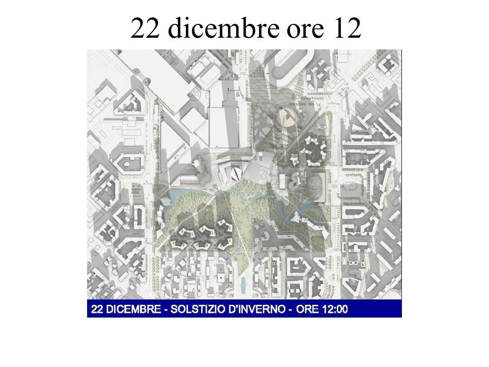 22 dicembre ore 12