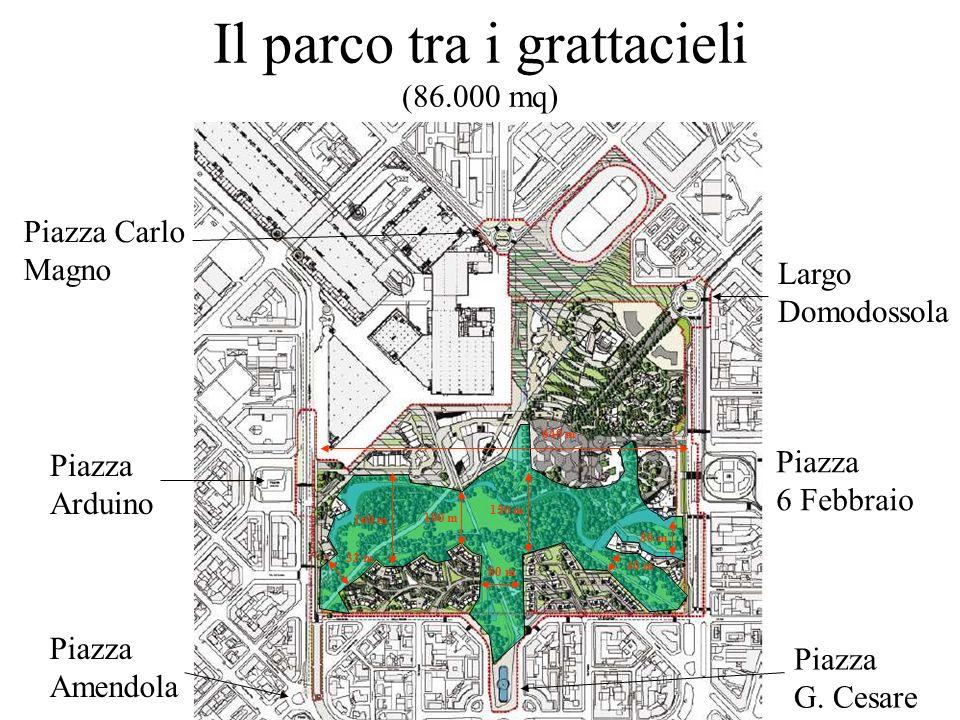 Il parco tra i grattacieli (86.000 mq) Piazza 6 Febbraio Largo Domodossola Piazza Arduino Piazza G. Cesare Piazza Amendola Piazza Carlo Magno 80 m 150
