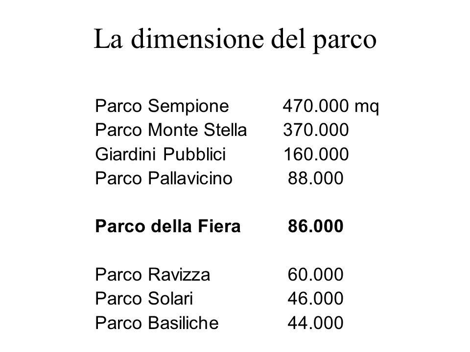 La dimensione del parco Parco Sempione 470.000 mq Parco Monte Stella370.000 Giardini Pubblici160.000 Parco Pallavicino 88.000 Parco della Fiera 86.000