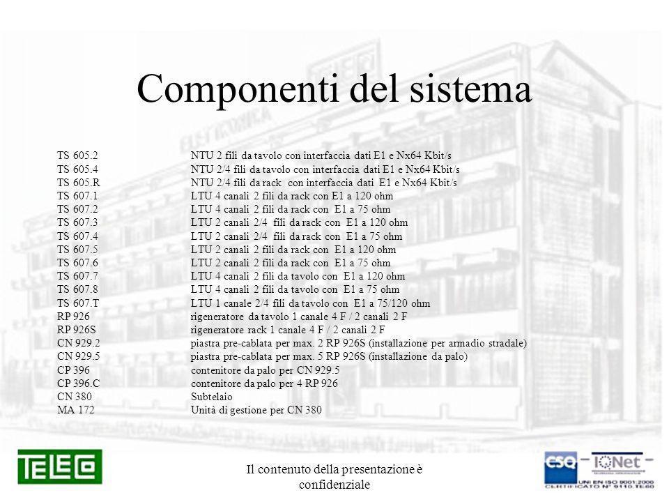 Il contenuto della presentazione è confidenziale Caratteristiche principali Sistema di gestione flessibile ASCII su interfaccia RS232 (Terminale ASCII) ASCII su interfaccia IEEE802.3 (Telnet) WINDOWS su interfaccia RS232 (LMS*) WINDOWS su interfaccia IEEE802.3 (LMS*) Elevato livello di integrazione Fino a 4 canali per scheda (64 canali per subrack 6U) Elevata affidabilità Consumi ridotti Prezzi ridotti *LMS:Line Manager System
