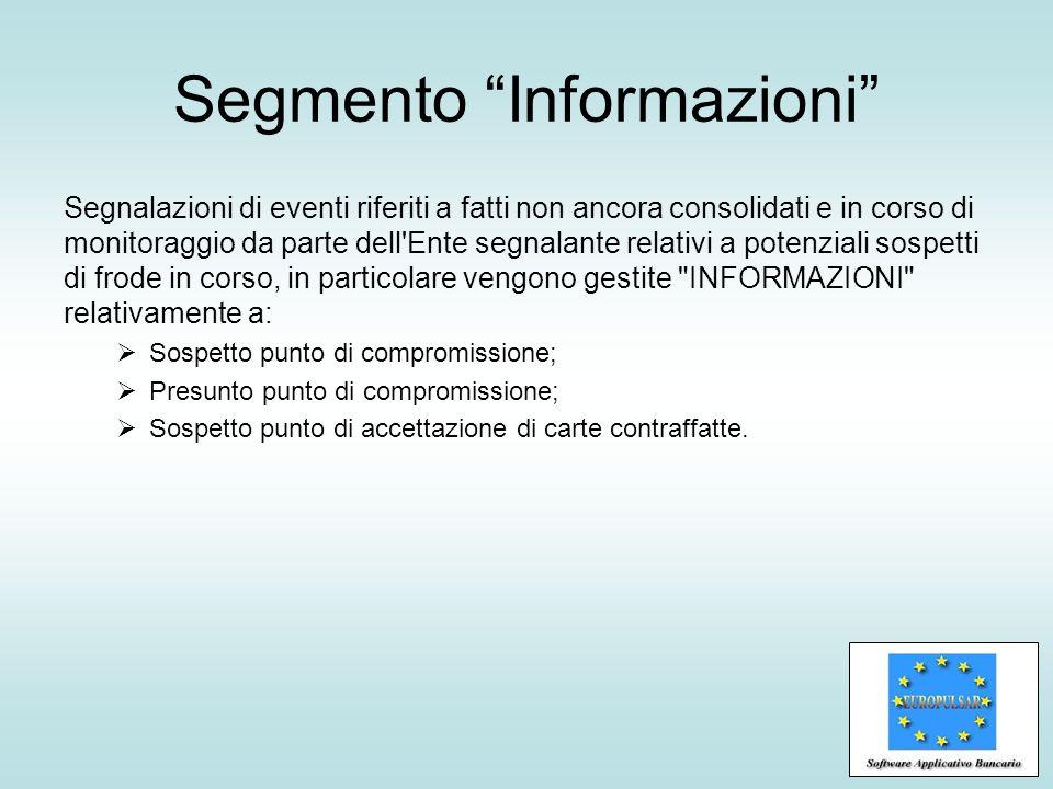 Segmento Informazioni Segnalazioni di eventi riferiti a fatti non ancora consolidati e in corso di monitoraggio da parte dell'Ente segnalante relativi