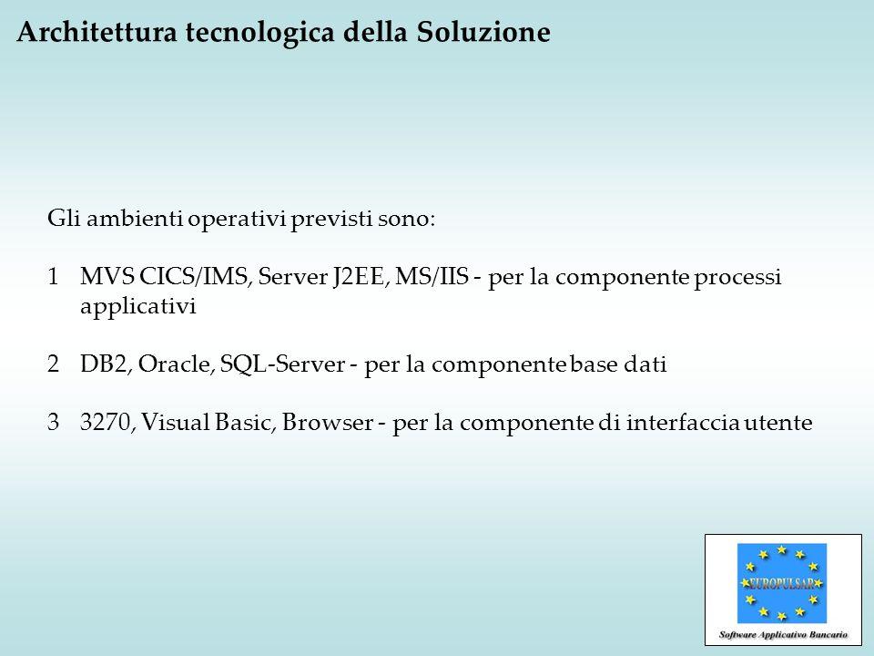 Architettura tecnologica della Soluzione Gli ambienti operativi previsti sono: 1MVS CICS/IMS, Server J2EE, MS/IIS - per la componente processi applica