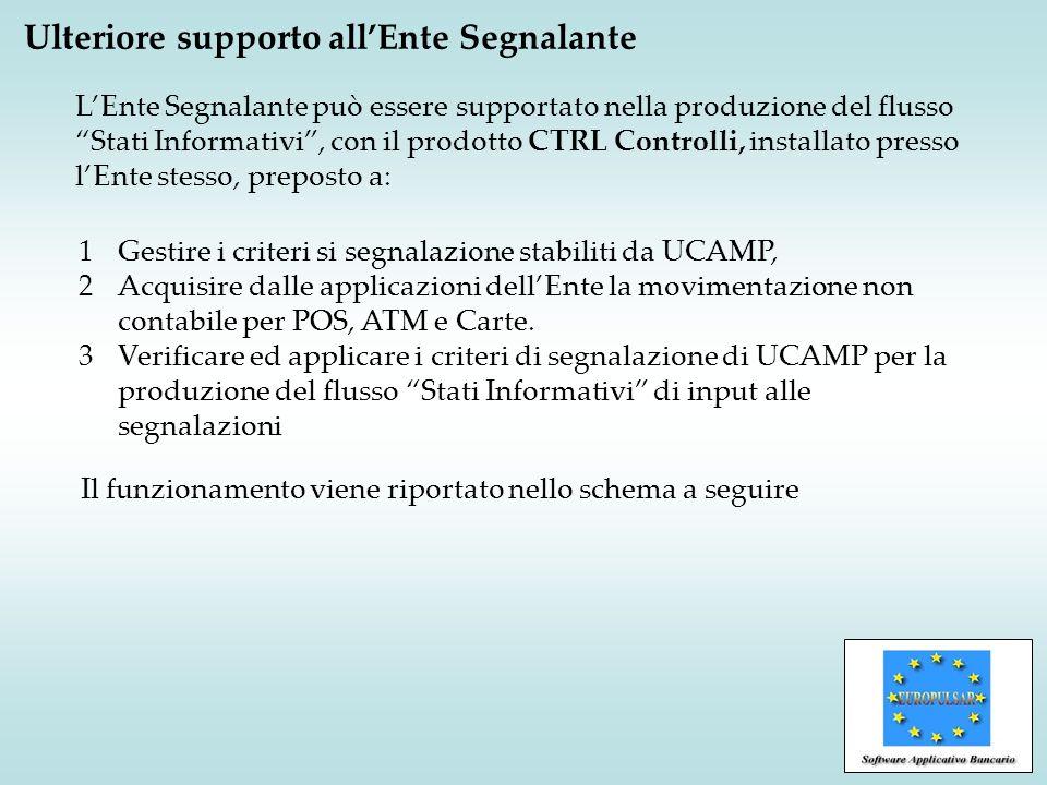 1Gestire i criteri si segnalazione stabiliti da UCAMP, 2Acquisire dalle applicazioni dellEnte la movimentazione non contabile per POS, ATM e Carte. 3V