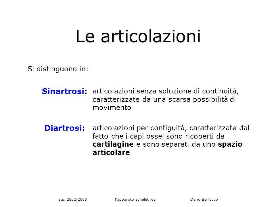 a.s. 2002/2003 lapparato scheletrico Dario Barlocco Le articolazioni Si distinguono in: Sinartrosi: articolazioni senza soluzione di continuità, carat
