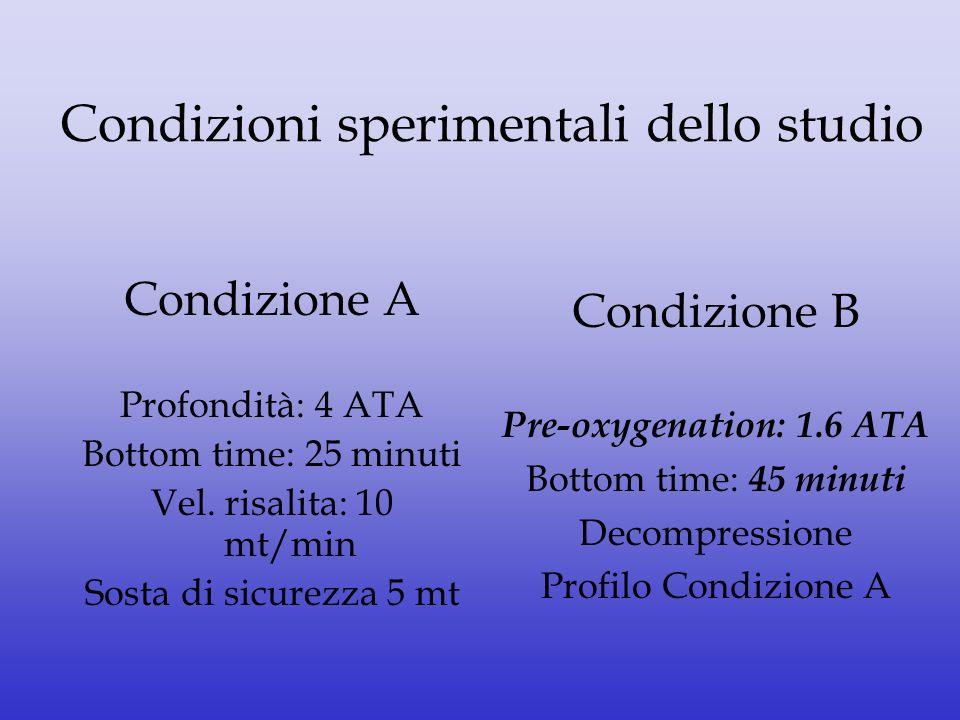 Condizioni sperimentali dello studio Condizione A Profondità: 4 ATA Bottom time: 25 minuti Vel. risalita: 10 mt/min Sosta di sicurezza 5 mt Condizione