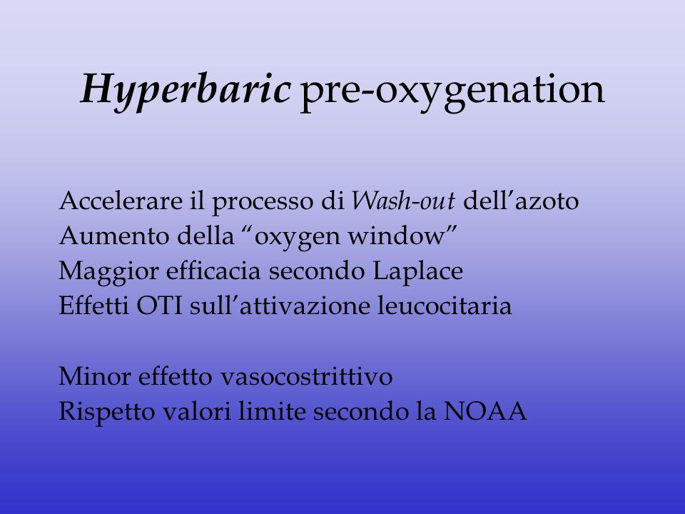 Hyperbaric pre-oxygenation Accelerare il processo di Wash-out dellazoto Aumento della oxygen window Maggior efficacia secondo Laplace Effetti OTI sull