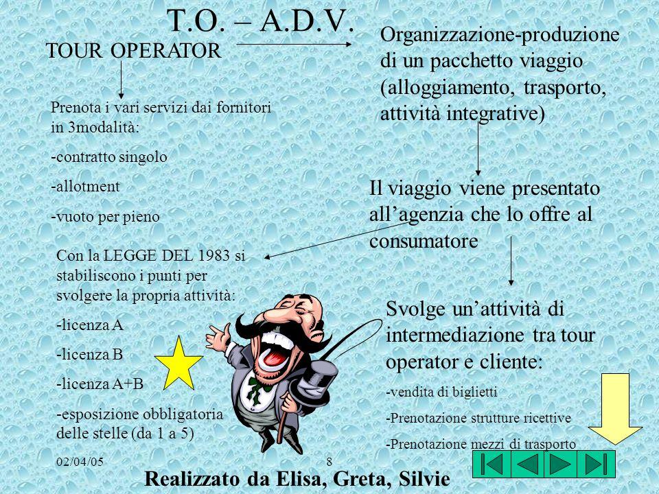 02/04/057 Legge 2002 Terminologie omogenee e standard minimo dei servizi di informazione e accoglienza ai turisti Tipologie di imprese turistiche oper