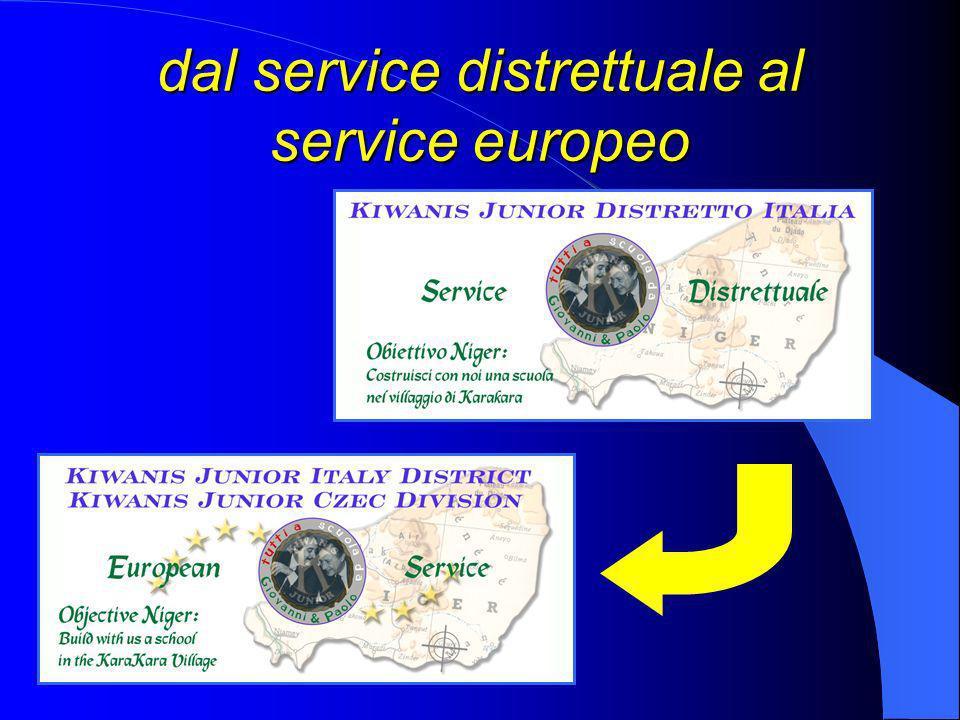 dal service distrettuale al service europeo
