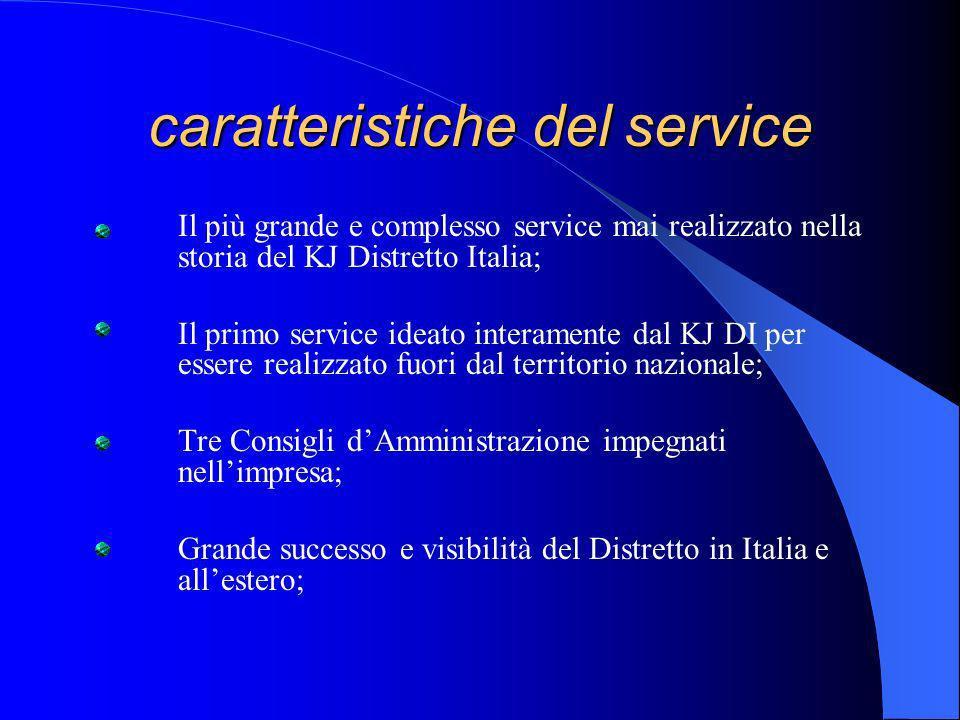 caratteristiche del service Il più grande e complesso service mai realizzato nella storia del KJ Distretto Italia; Il primo service ideato interamente