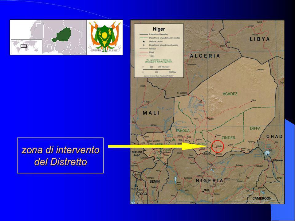 zona di intervento del Distretto