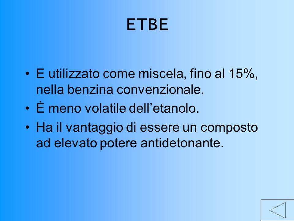 ETBE E utilizzato come miscela, fino al 15%, nella benzina convenzionale.