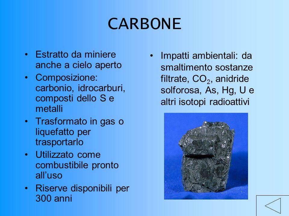 CARBONE Estratto da miniere anche a cielo aperto Composizione: carbonio, idrocarburi, composti dello S e metalli Trasformato in gas o liquefatto per trasportarlo Utilizzato come combustibile pronto alluso Riserve disponibili per 300 anni Impatti ambientali: da smaltimento sostanze filtrate, CO 2, anidride solforosa, As, Hg, U e altri isotopi radioattivi