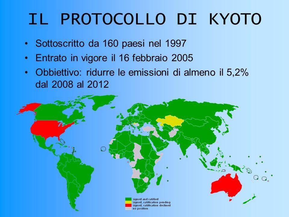 IL PROTOCOLLO DI KYOTO Sottoscritto da 160 paesi nel 1997 Entrato in vigore il 16 febbraio 2005 Obbiettivo: ridurre le emissioni di almeno il 5,2% dal 2008 al 2012