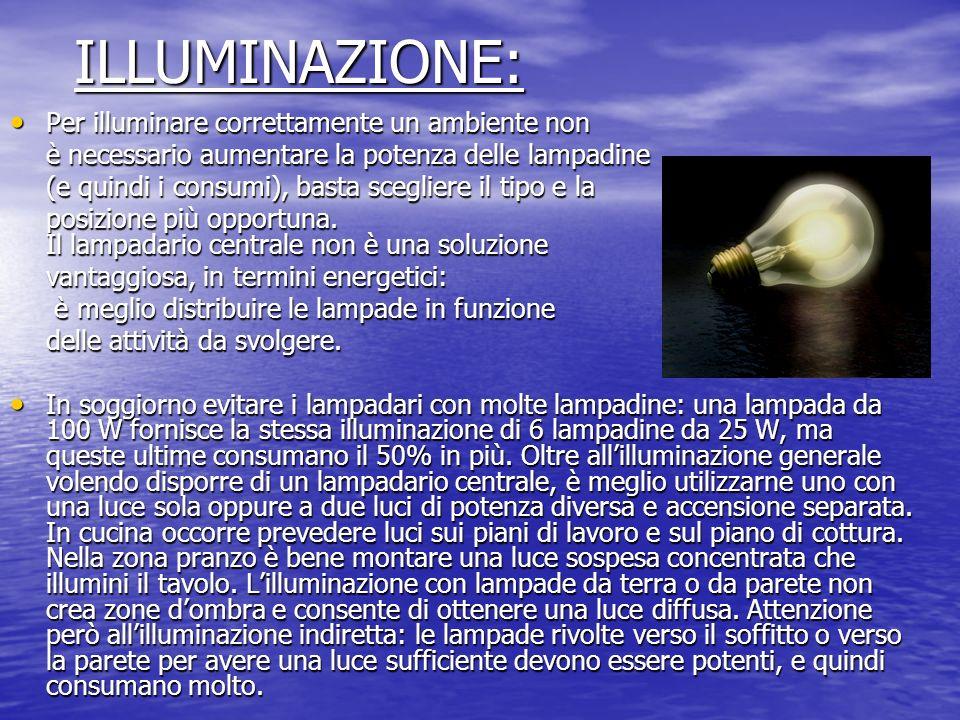 ILLUMINAZIONE: Per illuminare correttamente un ambiente non Per illuminare correttamente un ambiente non è necessario aumentare la potenza delle lampa