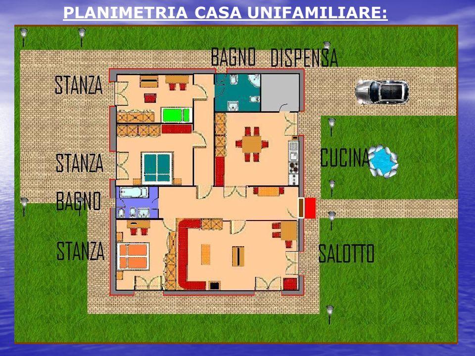 PLANIMETRIA CASA UNIFAMILIARE: