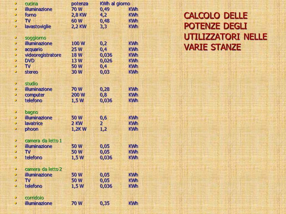 CALCOLO DELLE POTENZE DEGLI UTILIZZATORI NELLE VARIE STANZE cucinapotenzaKWh al giorno cucinapotenzaKWh al giorno illuminazione70 W0,49KWh illuminazio