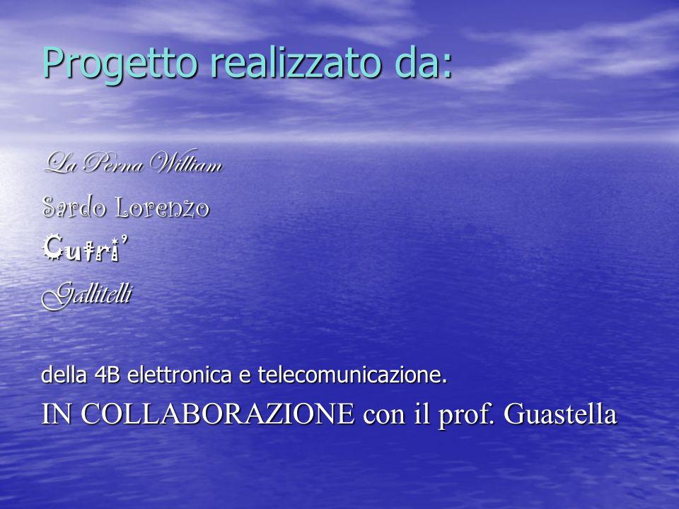 Progetto realizzato da: La Perna William Sardo Lorenzo Cutri Gallitelli della 4B elettronica e telecomunicazione. IN COLLABORAZIONE con il prof. Guast