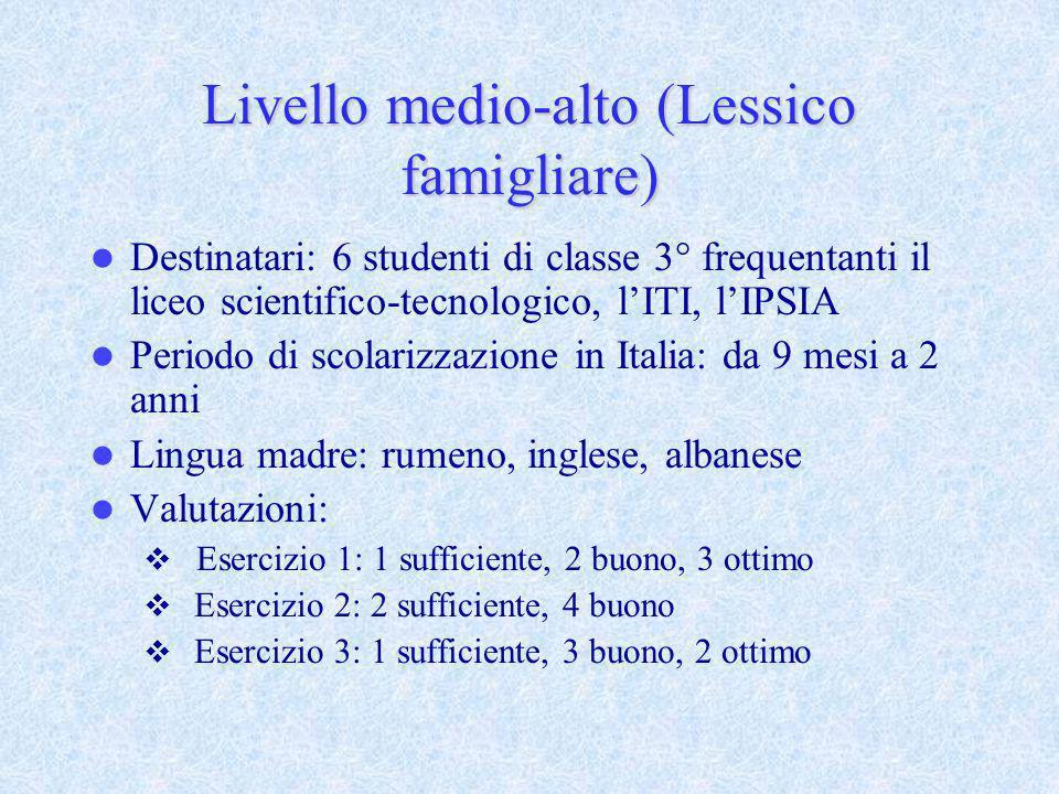 Livello medio-alto (Lessico famigliare) Destinatari: 6 studenti di classe 3° frequentanti il liceo scientifico-tecnologico, lITI, lIPSIA Periodo di sc