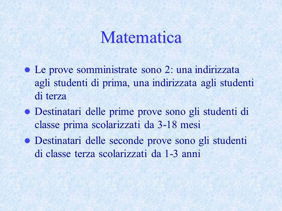 Matematica Le prove somministrate sono 2: una indirizzata agli studenti di prima, una indirizzata agli studenti di terza Destinatari delle prime prove