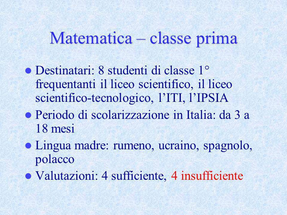 Matematica – classe prima Destinatari: 8 studenti di classe 1° frequentanti il liceo scientifico, il liceo scientifico-tecnologico, lITI, lIPSIA Perio